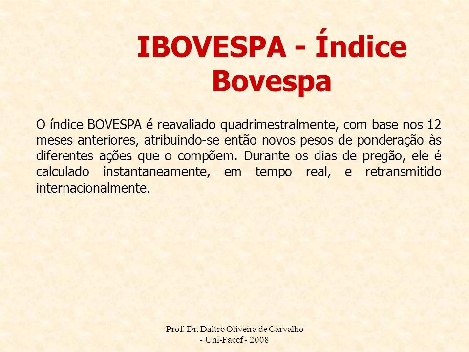 Prof. Dr. Daltro Oliveira de Carvalho - Uni-Facef - 2008 IBOVESPA - Índice Bovespa O índice BOVESPA é reavaliado quadrimestralmente, com base nos 12 m