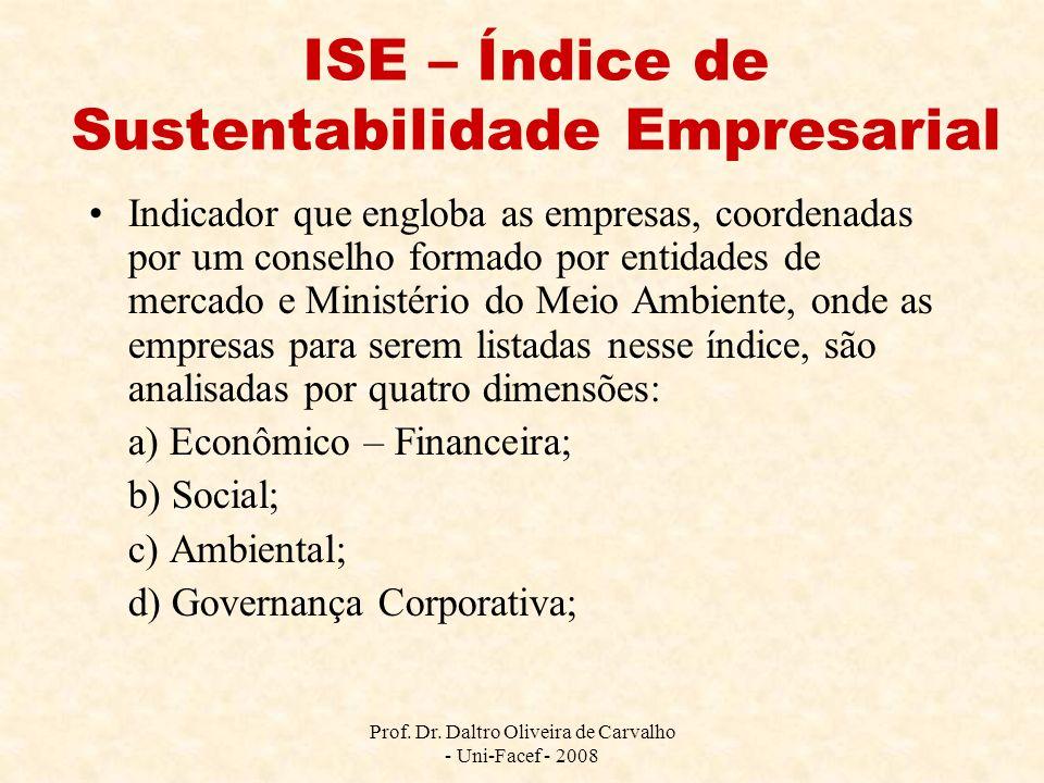 Prof. Dr. Daltro Oliveira de Carvalho - Uni-Facef - 2008 ISE – Índice de Sustentabilidade Empresarial Indicador que engloba as empresas, coordenadas p