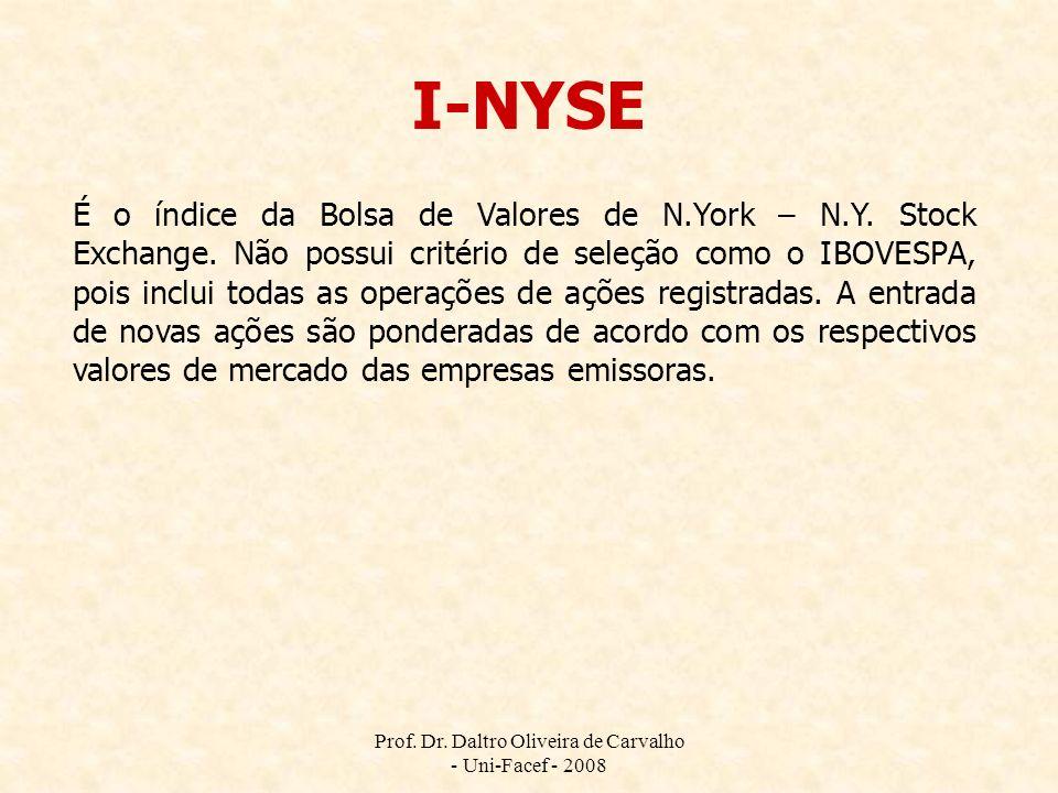 Prof. Dr. Daltro Oliveira de Carvalho - Uni-Facef - 2008 I-NYSE É o índice da Bolsa de Valores de N.York – N.Y. Stock Exchange. Não possui critério de