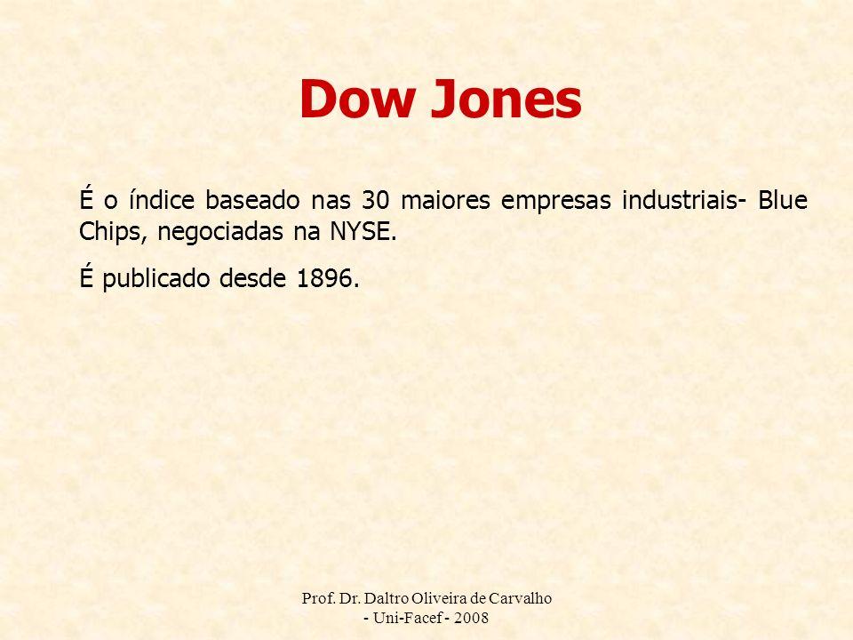 Prof. Dr. Daltro Oliveira de Carvalho - Uni-Facef - 2008 Dow Jones É o índice baseado nas 30 maiores empresas industriais- Blue Chips, negociadas na N