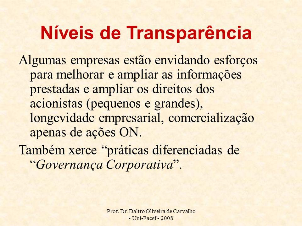 Prof. Dr. Daltro Oliveira de Carvalho - Uni-Facef - 2008 Níveis de Transparência Algumas empresas estão envidando esforços para melhorar e ampliar as