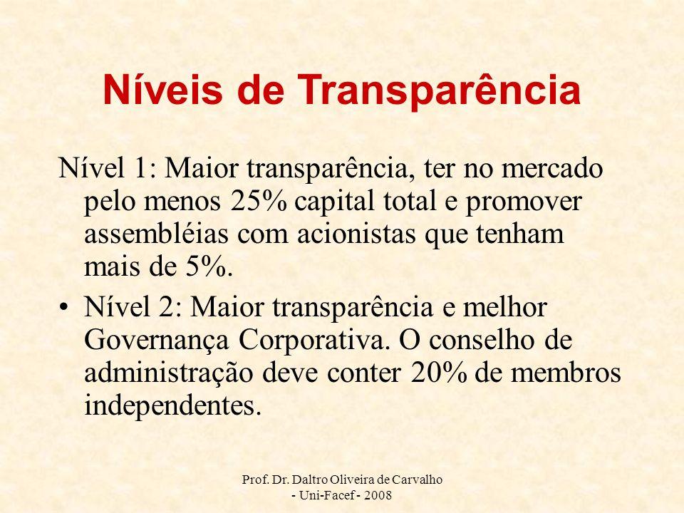 Prof. Dr. Daltro Oliveira de Carvalho - Uni-Facef - 2008 Níveis de Transparência Nível 1: Maior transparência, ter no mercado pelo menos 25% capital t