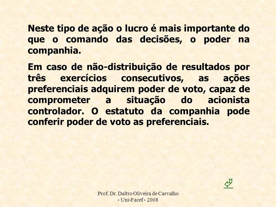 Prof. Dr. Daltro Oliveira de Carvalho - Uni-Facef - 2008 Neste tipo de ação o lucro é mais importante do que o comando das decisões, o poder na compan