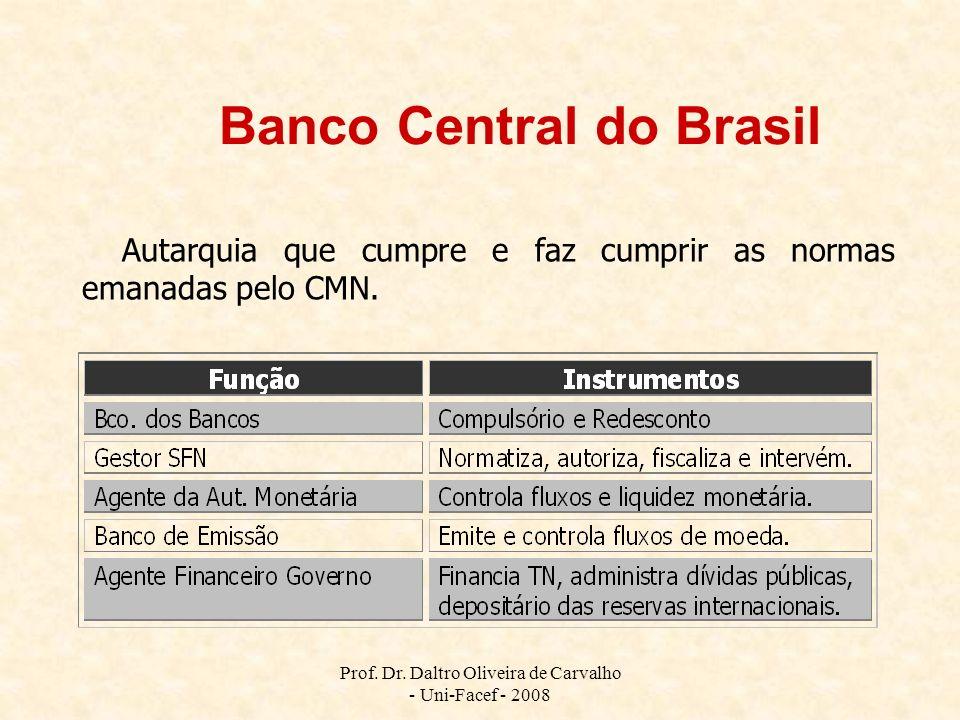 Prof. Dr. Daltro Oliveira de Carvalho - Uni-Facef - 2008 Banco Central do Brasil Autarquia que cumpre e faz cumprir as normas emanadas pelo CMN.