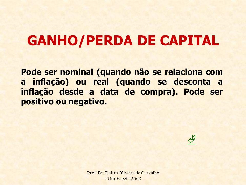 Prof. Dr. Daltro Oliveira de Carvalho - Uni-Facef - 2008 GANHO/PERDA DE CAPITAL Pode ser nominal (quando não se relaciona com a inflação) ou real (qua