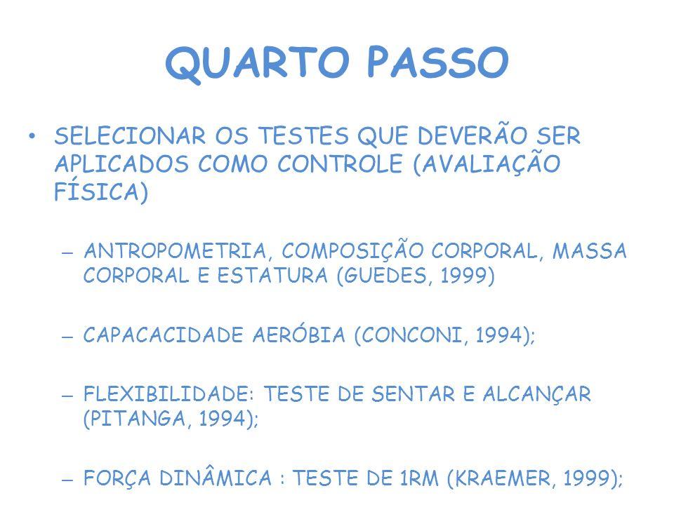 QUARTO PASSO SELECIONAR OS TESTES QUE DEVERÃO SER APLICADOS COMO CONTROLE (AVALIAÇÃO FÍSICA) – ANTROPOMETRIA, COMPOSIÇÃO CORPORAL, MASSA CORPORAL E ESTATURA (GUEDES, 1999) – CAPACACIDADE AERÓBIA (CONCONI, 1994); – FLEXIBILIDADE: TESTE DE SENTAR E ALCANÇAR (PITANGA, 1994); – FORÇA DINÂMICA : TESTE DE 1RM (KRAEMER, 1999);
