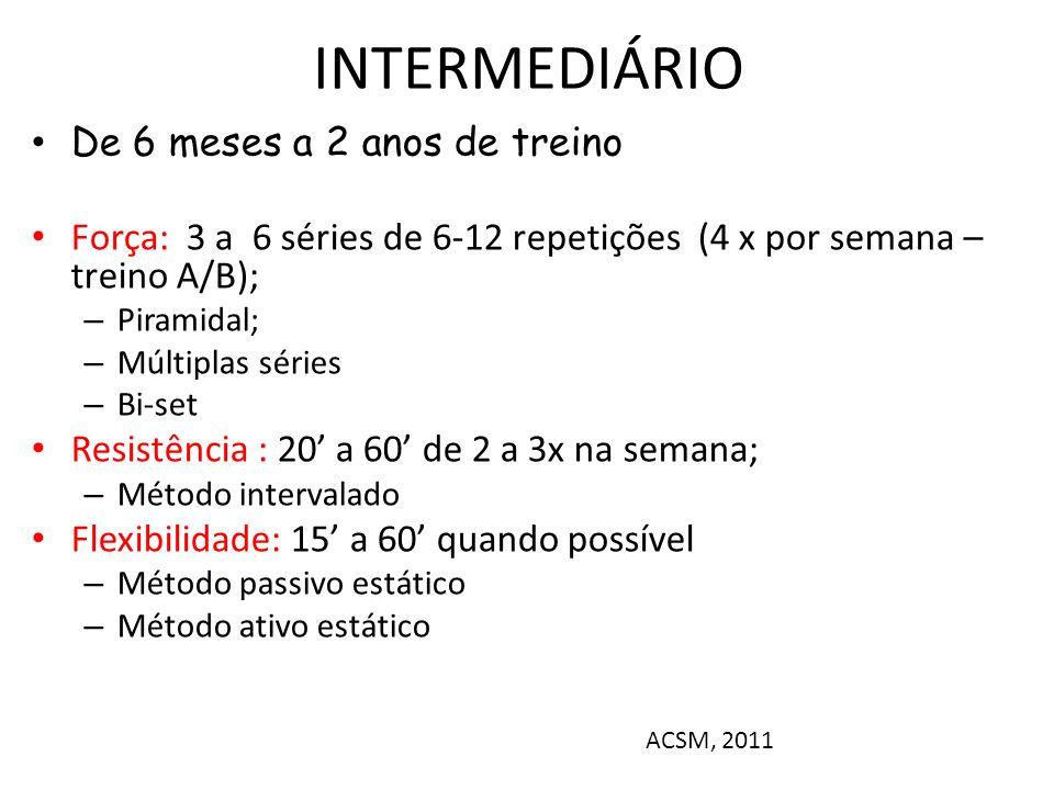 INTERMEDIÁRIO De 6 meses a 2 anos de treino Força: 3 a 6 séries de 6-12 repetições (4 x por semana – treino A/B); – Piramidal; – Múltiplas séries – Bi-set Resistência : 20 a 60 de 2 a 3x na semana; – Método intervalado Flexibilidade: 15 a 60 quando possível – Método passivo estático – Método ativo estático ACSM, 2011