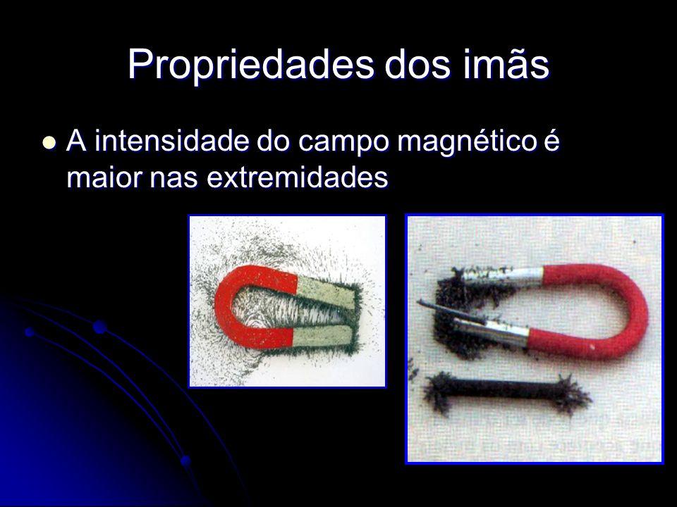 Materiais Magnéticos, (, Ferromagnéticos(ferro, níquel, cobalto e ligas metálicas (alnico) ), paramagnéticos (alumínio, cromo, platina, manganês e estanho), diamagnéticos (prata, ouro, mercúrio, chumbo, zinco, cobre) Os ferromagnéticos Os ferromagnéticos Como se comportam no seu interior Como se comportam no seu interior