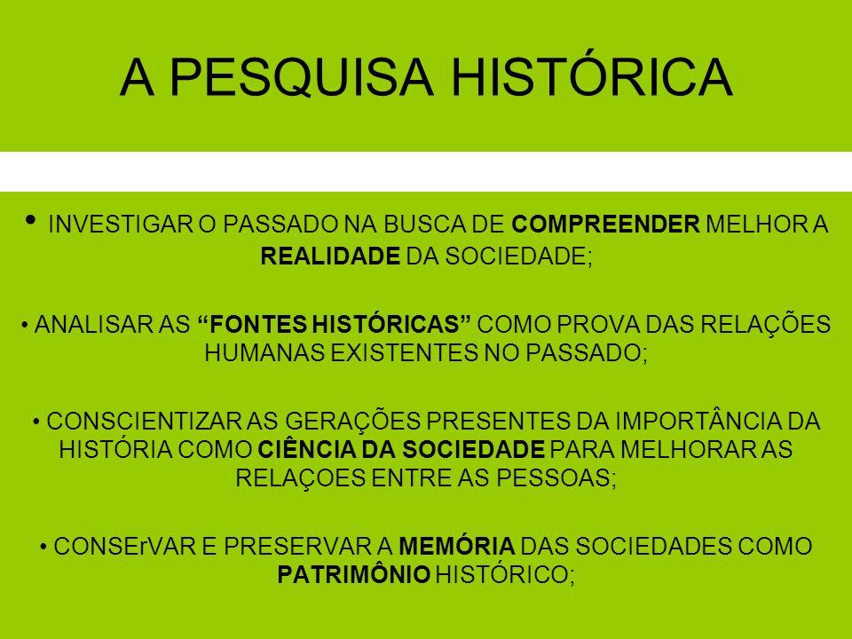 A PESQUISA HISTÓRICA INVESTIGAR O PASSADO NA BUSCA DE COMPREENDER MELHOR A REALIDADE DA SOCIEDADE; ANALISAR AS FONTES HISTÓRICAS COMO PROVA DAS RELAÇÕ