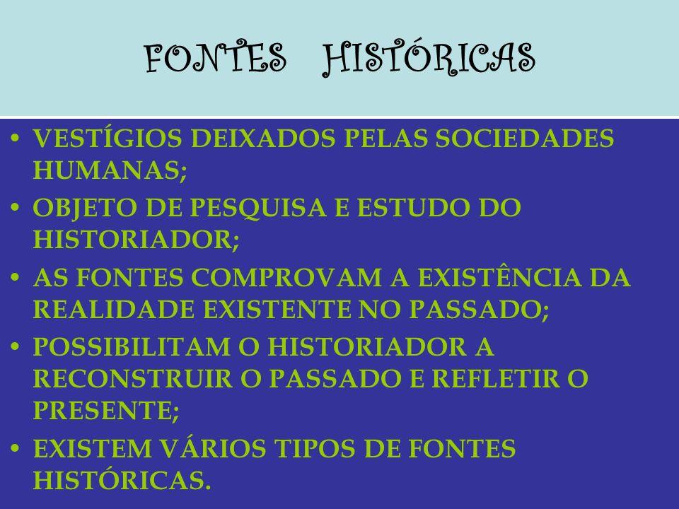 FONTES HISTÓRICAS VESTÍGIOS DEIXADOS PELAS SOCIEDADES HUMANAS; OBJETO DE PESQUISA E ESTUDO DO HISTORIADOR; AS FONTES COMPROVAM A EXISTÊNCIA DA REALIDA