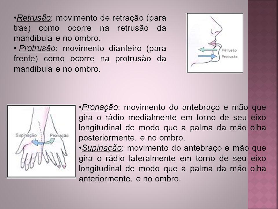 Retrusão: movimento de retração (para trás) como ocorre na retrusão da mandíbula e no ombro. Protrusão: movimento dianteiro (para frente) como ocorre