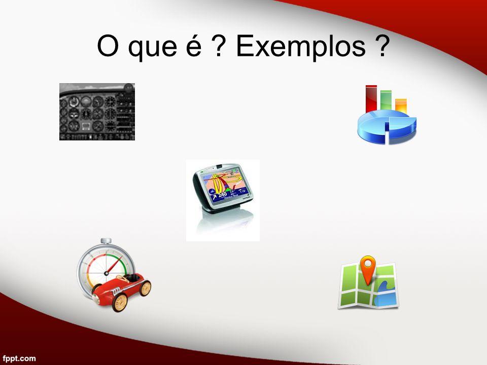 O que é ? Exemplos ?