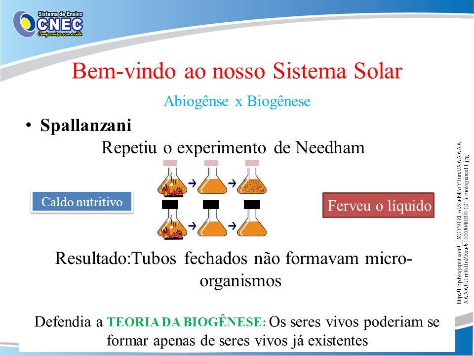 Spallanzani Repetiu o experimento de Needham Resultado:Tubos fechados não formavam micro- organismos Bem-vindo ao nosso Sistema Solar Defendia a TEORI