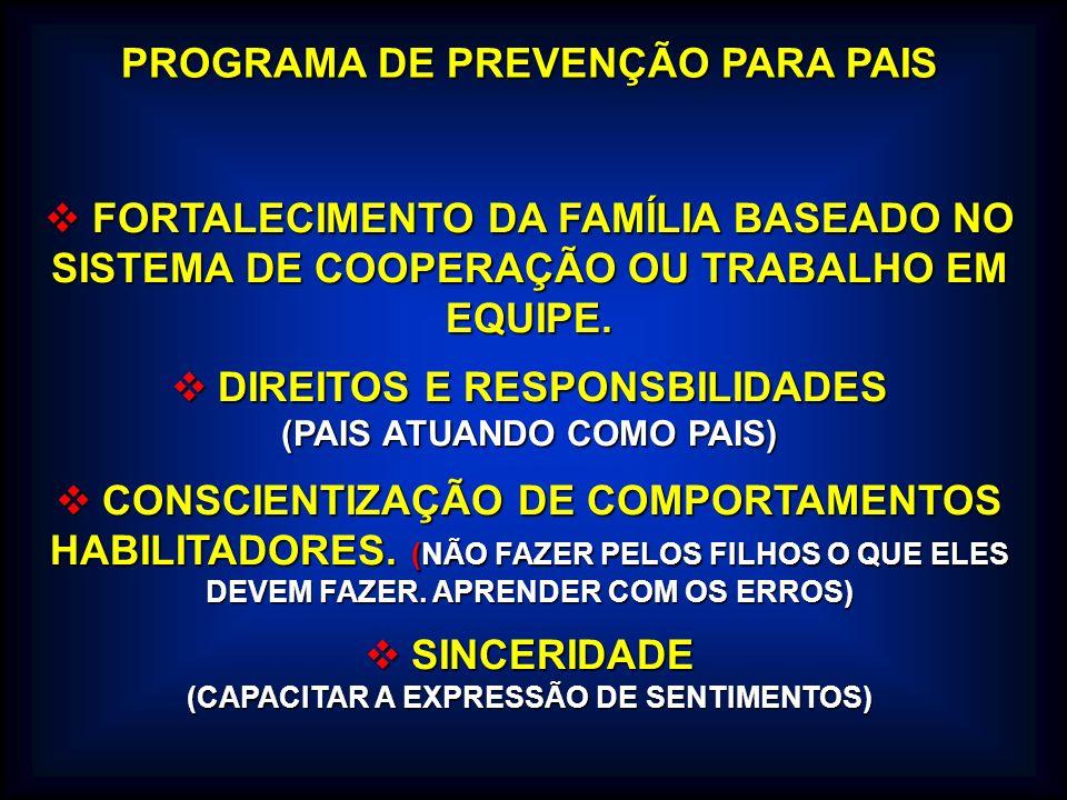 FORTALECIMENTO DA FAMÍLIA BASEADO NO SISTEMA DE COOPERAÇÃO OU TRABALHO EM EQUIPE. FORTALECIMENTO DA FAMÍLIA BASEADO NO SISTEMA DE COOPERAÇÃO OU TRABAL