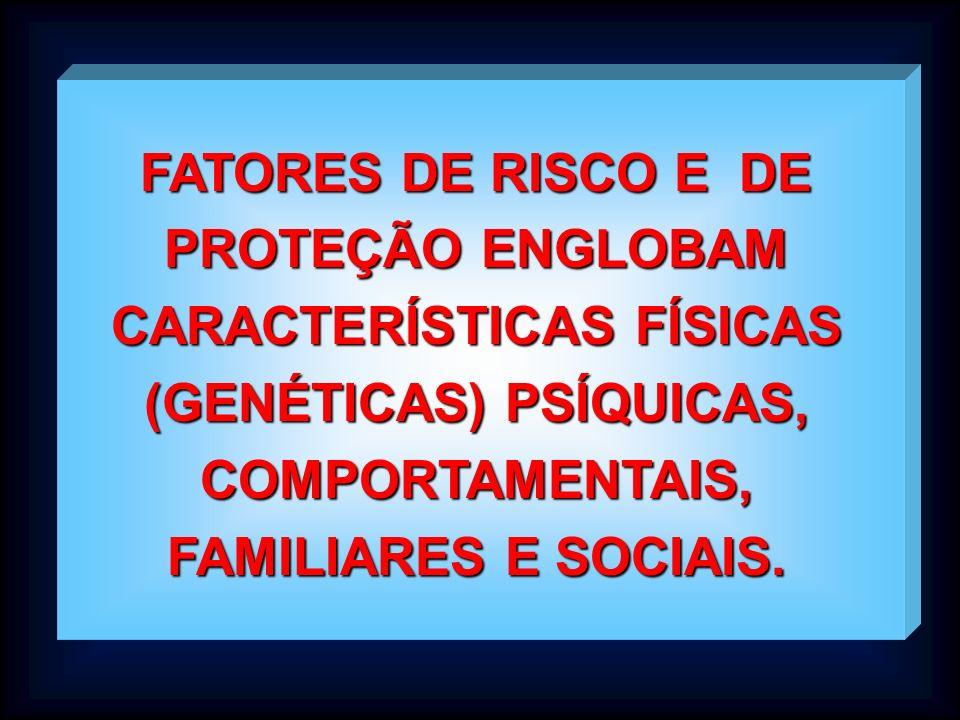 FATORES DE RISCO E DE PROTEÇÃO ENGLOBAM CARACTERÍSTICAS FÍSICAS (GENÉTICAS) PSÍQUICAS, COMPORTAMENTAIS, FAMILIARES E SOCIAIS.