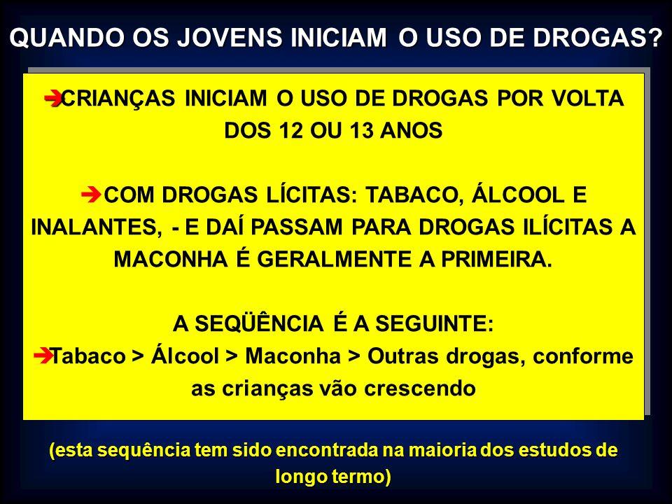 è è CRIANÇAS INICIAM O USO DE DROGAS POR VOLTA DOS 12 OU 13 ANOS è COM DROGAS LÍCITAS: TABACO, ÁLCOOL E INALANTES, - E DAÍ PASSAM PARA DROGAS ILÍCITAS