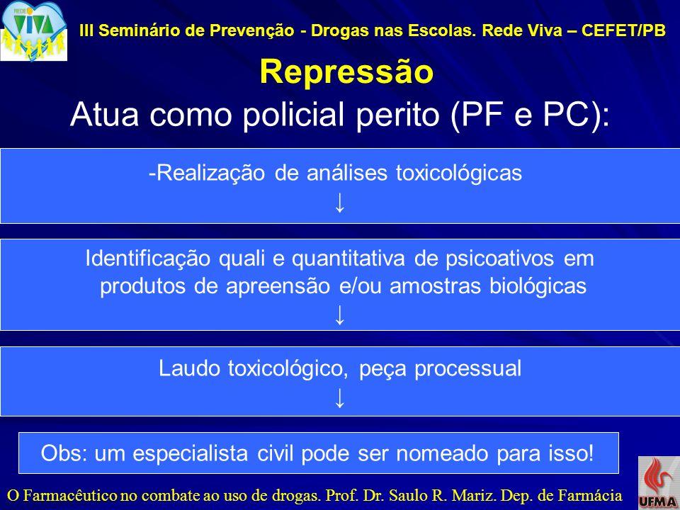 III Seminário de Prevenção - Drogas nas Escolas. Rede Viva – CEFET/PB Repressão O Farmacêutico no combate ao uso de drogas. Prof. Dr. Saulo R. Mariz.