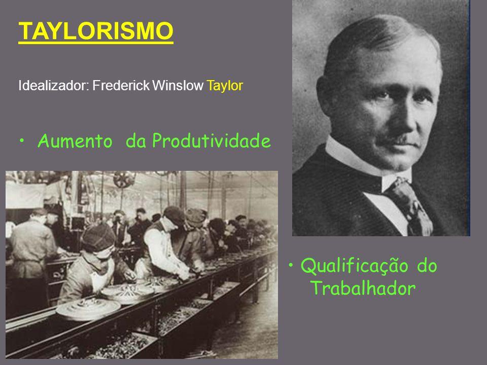 TAYLORISMO Idealizador: Frederick Winslow Taylor Aumento da Produtividade Qualificação do Trabalhador