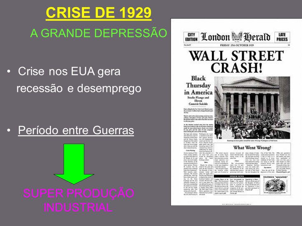 CRISE DE 1929 A GRANDE DEPRESSÃO Crise nos EUA gera recessão e desemprego Período entre Guerras SUPER PRODUÇÃO INDUSTRIAL