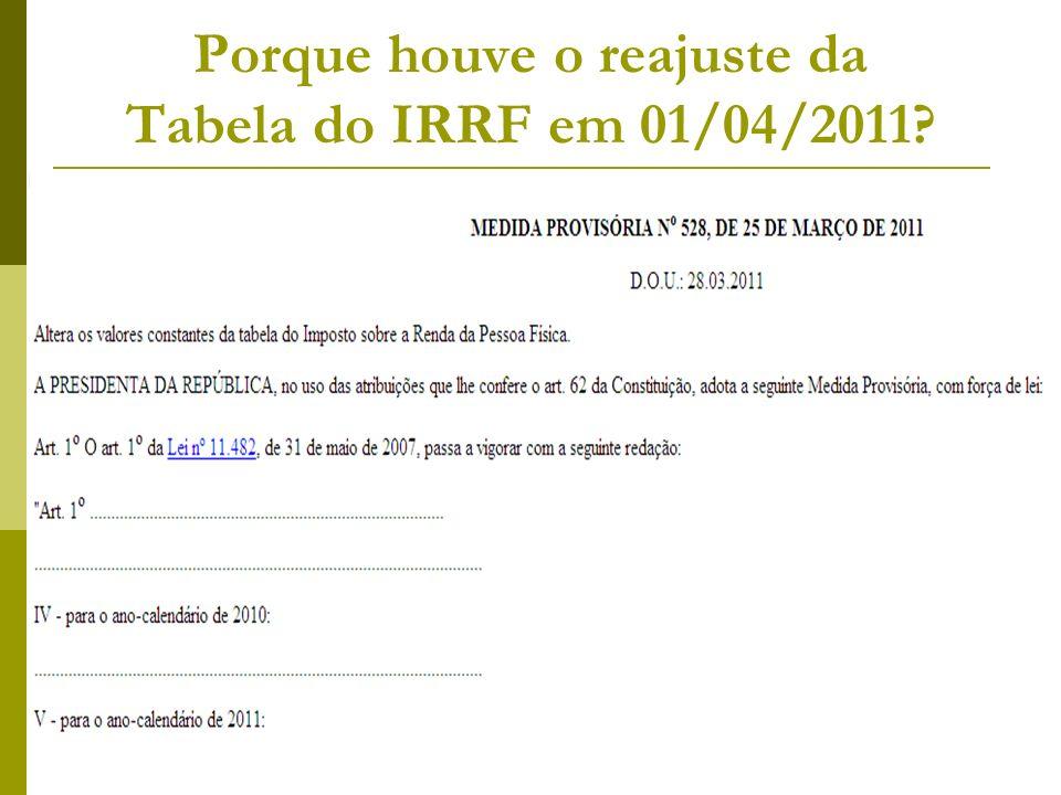 Porque houve o reajuste da Tabela do IRRF em 01/04/2011