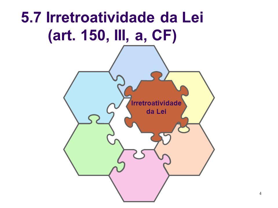 4 5.7 Irretroatividade da Lei (art. 150, III, a, CF) Irretroatividade da Lei