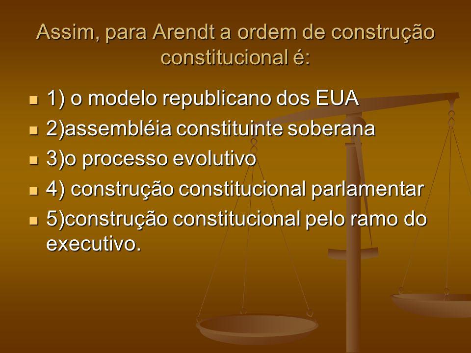 Assim, para Arendt a ordem de construção constitucional é: 1) o modelo republicano dos EUA 1) o modelo republicano dos EUA 2)assembléia constituinte s