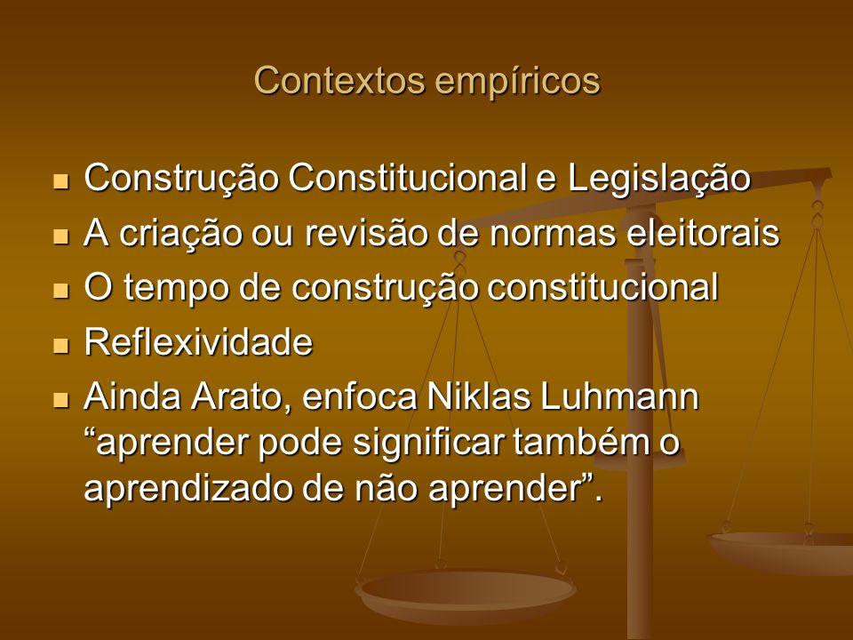 Contextos empíricos Construção Constitucional e Legislação Construção Constitucional e Legislação A criação ou revisão de normas eleitorais A criação