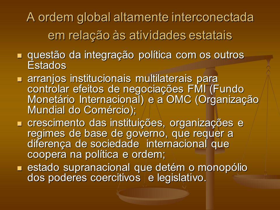 A ordem global altamente interconectada em relação às atividades estatais questão da integração política com os outros Estados questão da integração p