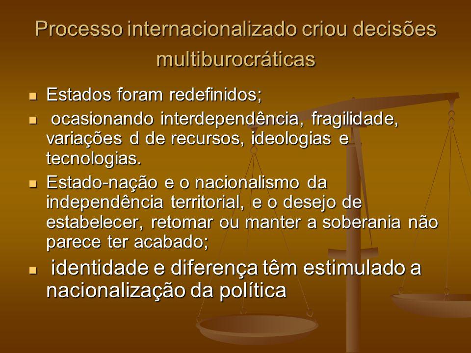 Processo internacionalizado criou decisões multiburocráticas Estados foram redefinidos; Estados foram redefinidos; ocasionando interdependência, fragi