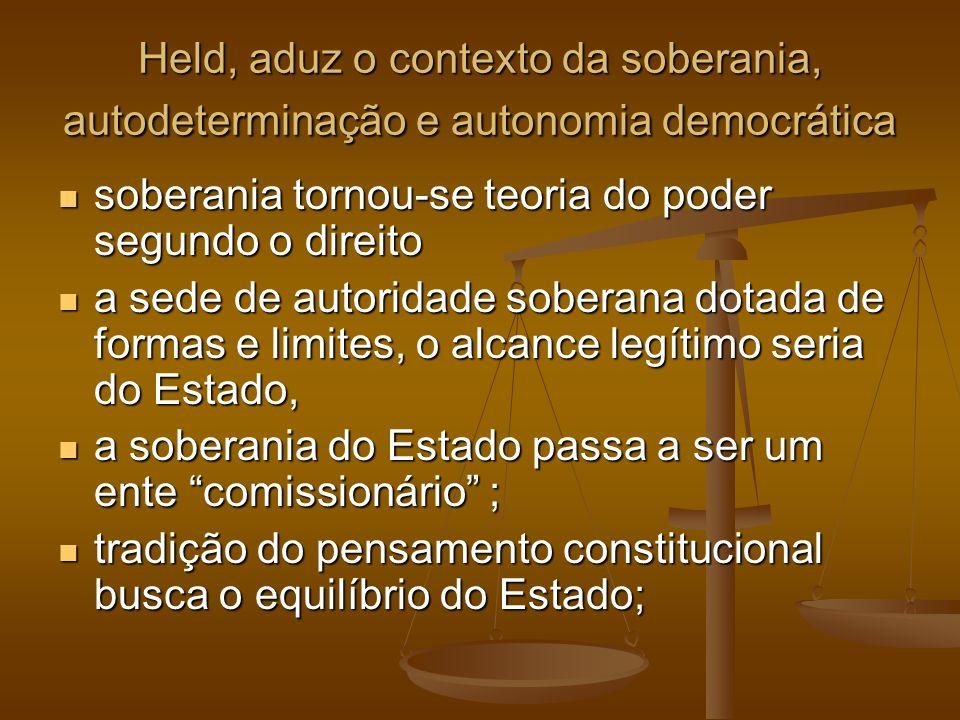 Held, aduz o contexto da soberania, autodeterminação e autonomia democrática soberania tornou-se teoria do poder segundo o direito soberania tornou-se
