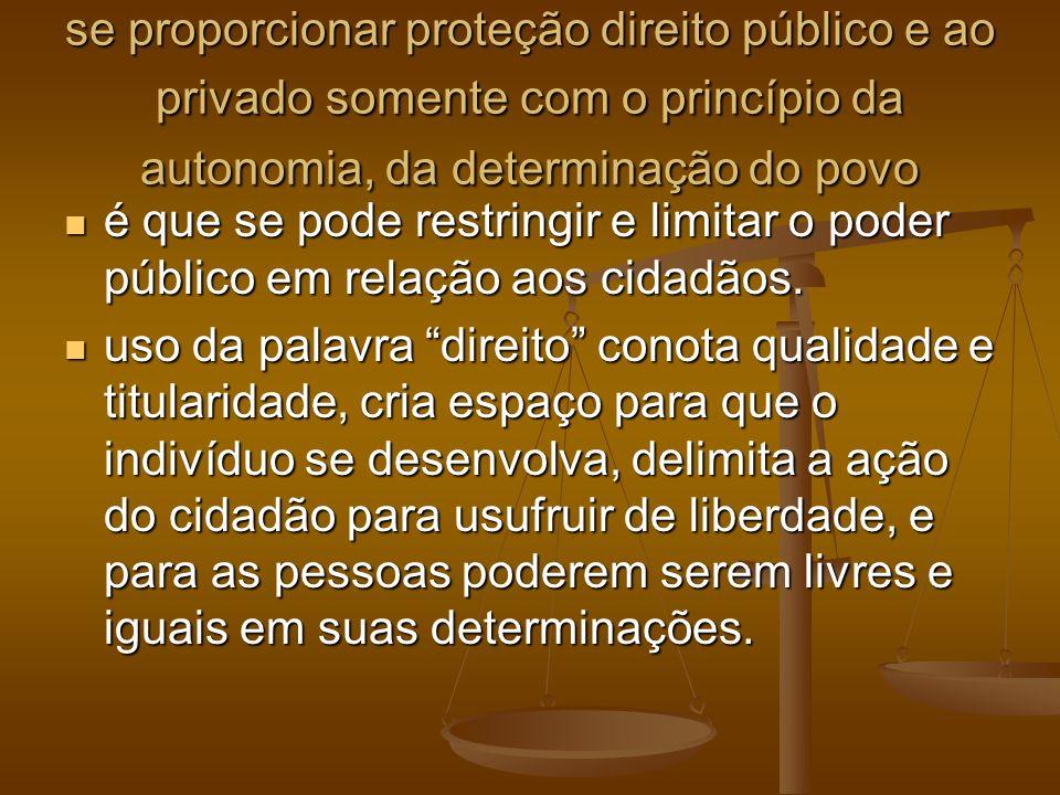 se proporcionar proteção direito público e ao privado somente com o princípio da autonomia, da determinação do povo é que se pode restringir e limitar