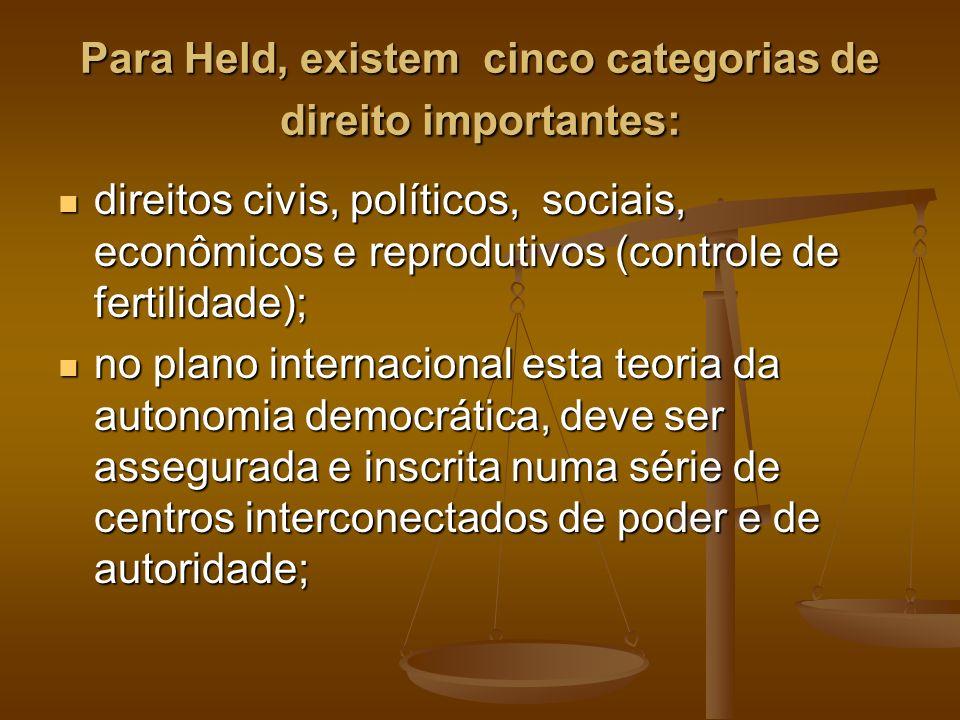 Para Held, existem cinco categorias de direito importantes: direitos civis, políticos, sociais, econômicos e reprodutivos (controle de fertilidade); d