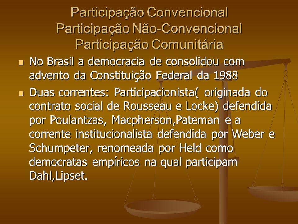 Participação Convencional Participação Não-Convencional Participação Comunitária No Brasil a democracia de consolidou com advento da Constituição Fede