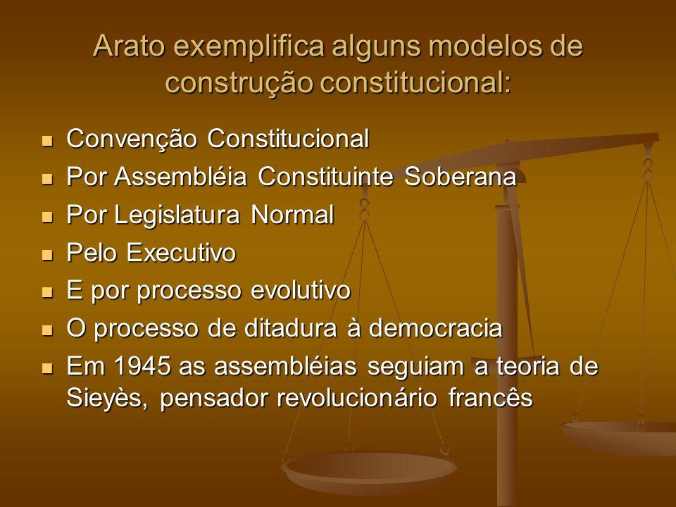 Arato exemplifica alguns modelos de construção constitucional: Convenção Constitucional Convenção Constitucional Por Assembléia Constituinte Soberana