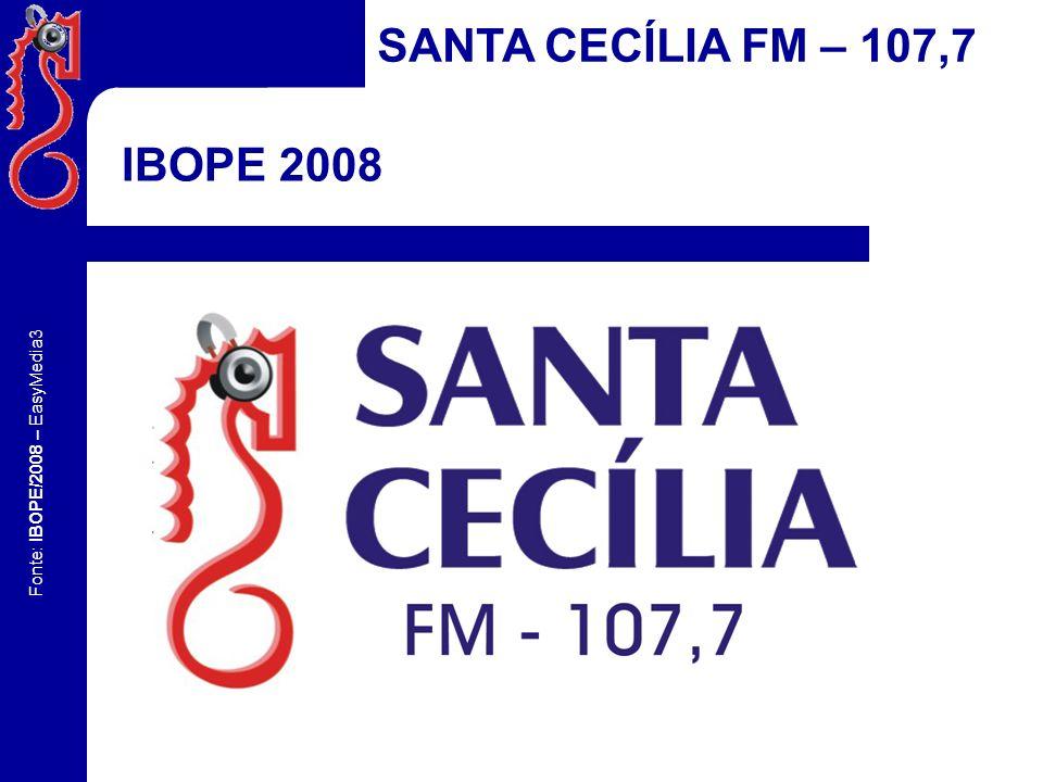 Fonte: IBOPE/2008 – EasyMedia3 CONHECENDO O SHARE SCFM SANTA CECÍLIA FM – 107,7 ZONA CUBATÃOGUARUJÁ PRAIA GRANDESANTOSSÃO VICENTEV.