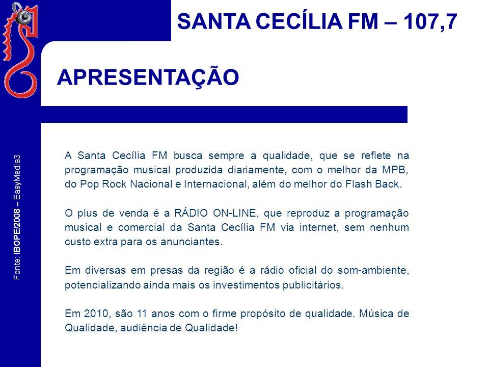 Fonte: IBOPE/2008 – EasyMedia3 SANTA CECÍLIA FM – 107,7 Participamos da pesquisa IBOPE/2008 e confirmamos nossa posição de liderança na participação segmento RÁDIO FM no público AB com mais de 25 anos.
