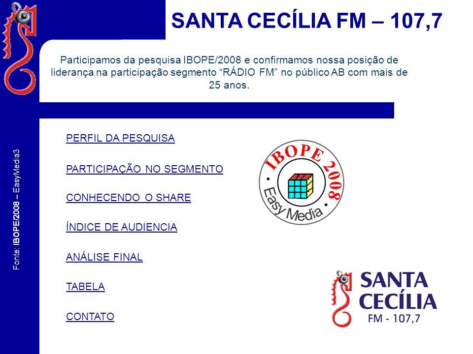 Fonte: IBOPE/2008 – EasyMedia3 SANTA CECÍLIA FM – 107,7 Participamos da pesquisa IBOPE/2008 e confirmamos nossa posição de liderança na participação s