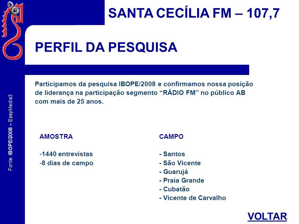 Fonte: IBOPE/2008 – EasyMedia3 ANÁLISE DE DADOS SANTA CECÍLIA FM – 107,7 A audiência em números traduz essa liderança no segmento adulto, classe AB, 35 a 39 anos.