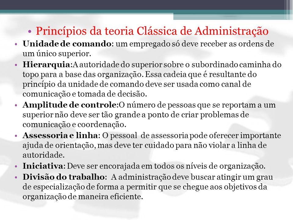 Princípios da teoria Clássica de Administração Unidade de comando: um empregado só deve receber as ordens de um único superior. Hierarquia:A autoridad