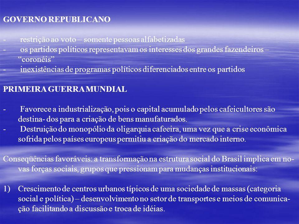 GOVERNO REPUBLICANO - restrição ao voto – somente pessoas alfabetizadas - os partidos políticos representavam os interesses dos grandes fazendeiros –