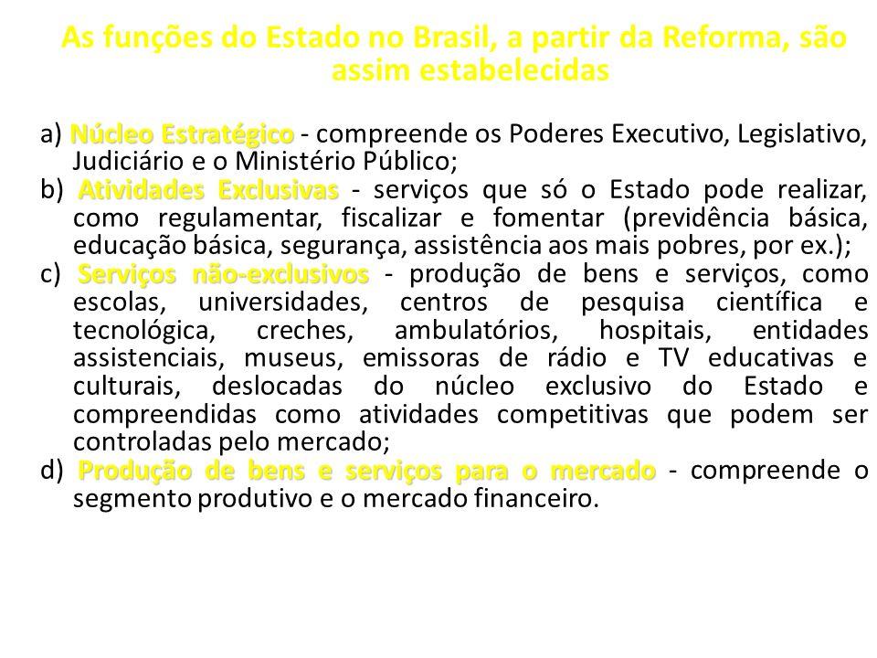 As funções do Estado no Brasil, a partir da Reforma, são assim estabelecidas Núcleo Estratégico a) Núcleo Estratégico - compreende os Poderes Executiv