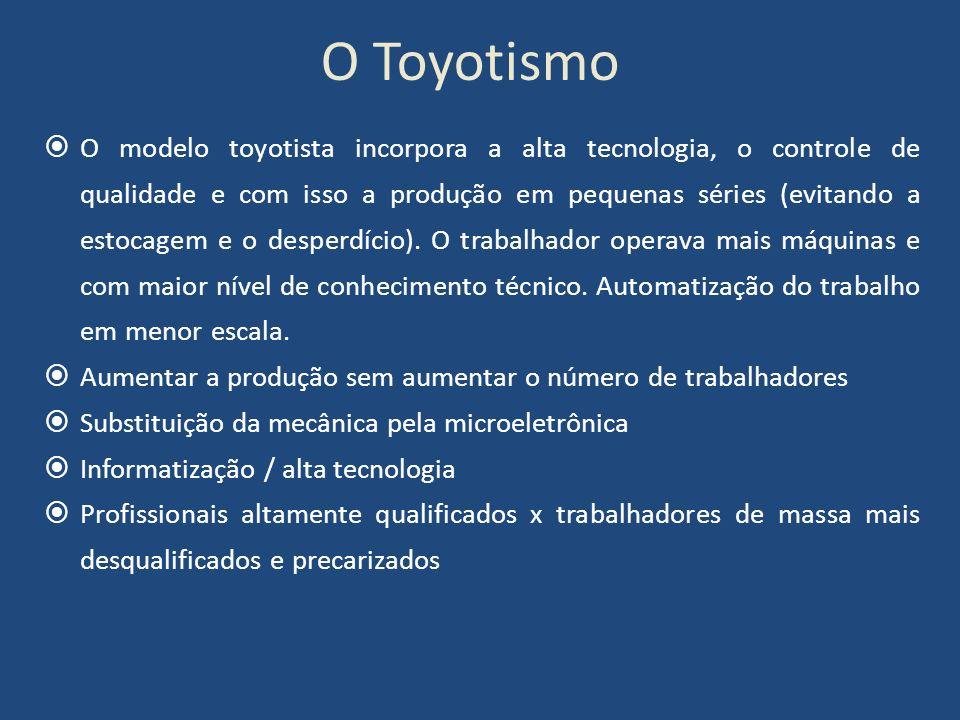 O Toyotismo O modelo toyotista incorpora a alta tecnologia, o controle de qualidade e com isso a produção em pequenas séries (evitando a estocagem e o