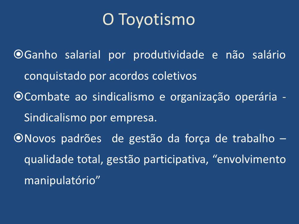 O Toyotismo Ganho salarial por produtividade e não salário conquistado por acordos coletivos Combate ao sindicalismo e organização operária - Sindical