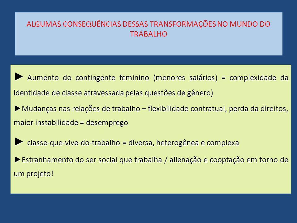 ALGUMAS CONSEQUÊNCIAS DESSAS TRANSFORMAÇÕES NO MUNDO DO TRABALHO Aumento do contingente feminino (menores salários) = complexidade da identidade de cl
