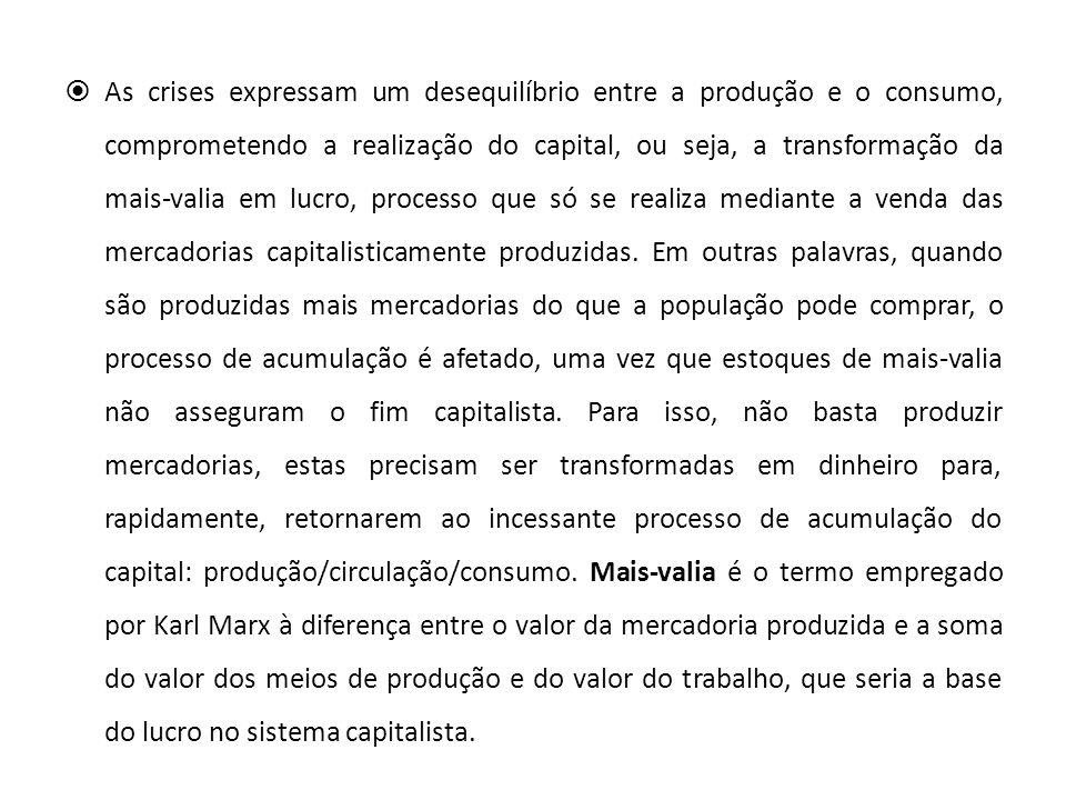 As crises expressam um desequilíbrio entre a produção e o consumo, comprometendo a realização do capital, ou seja, a transformação da maisvalia em luc