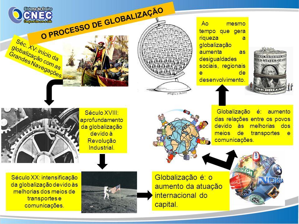 Séc. XV: início da globalização com as Grandes Navegações. Século XVIII: aprofundamento da globalização devido à Revolução Industrial. Século XX: inte