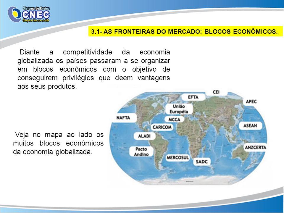 3.1- AS FRONTEIRAS DO MERCADO: BLOCOS ECONÔMICOS. Diante a competitividade da economia globalizada os países passaram a se organizar em blocos econômi