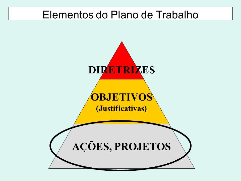 Aprovado na reunião do Conselho Federativo Nacional, realizada em Brasília, no dia 12/04/2007. Plano de Trabalho para o Movimento Espírita Brasileiro