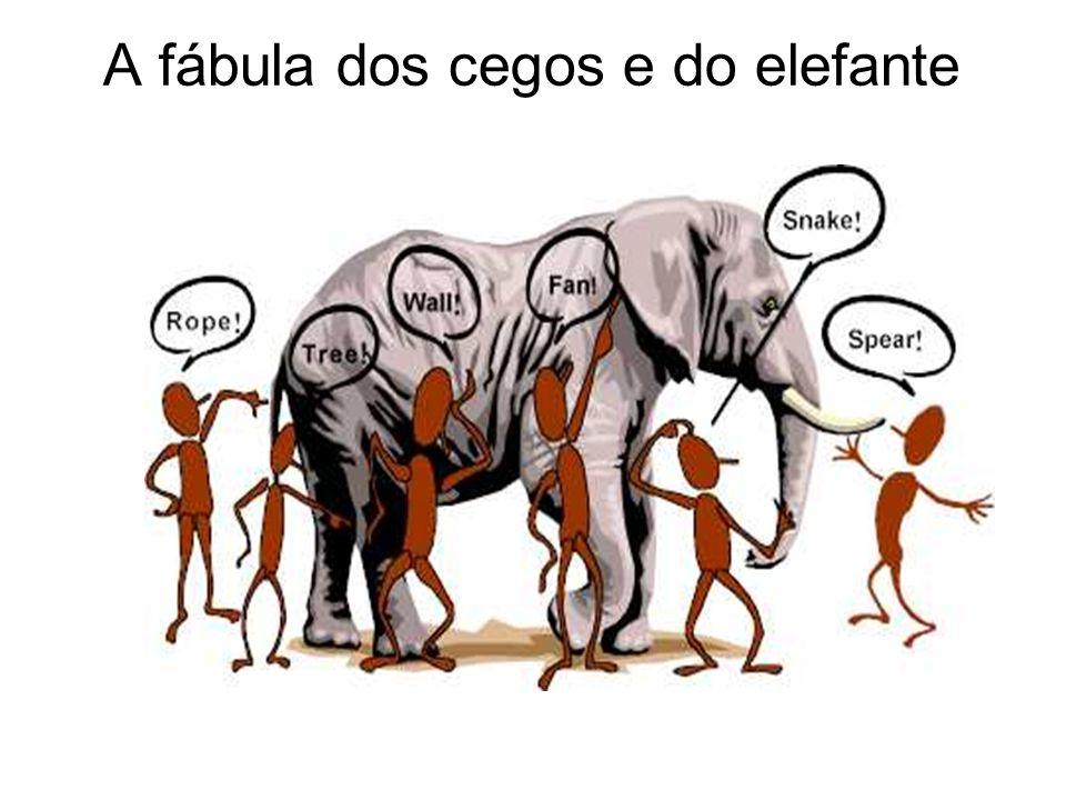 A fábula dos cegos e do elefante