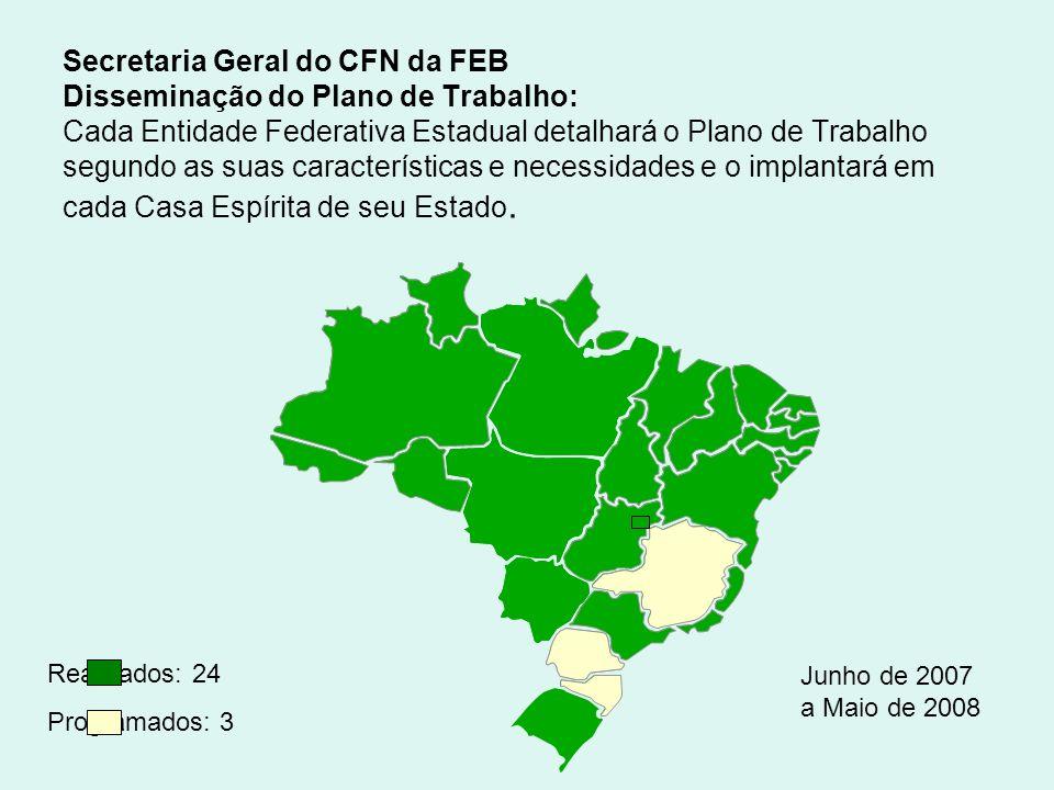 (Mensagem psicofônica O Médio-dia da Era Nova, recebida pelo médium Divaldo Pereira Franco, ao final da Reunião do Conselho Federativo Nacional da FEB